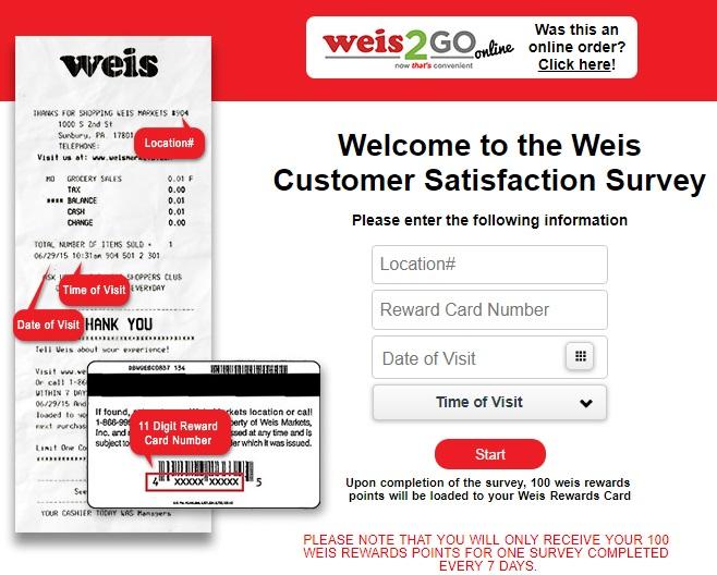 Weisfeedback Survey