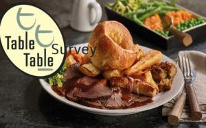 Table Table Survey